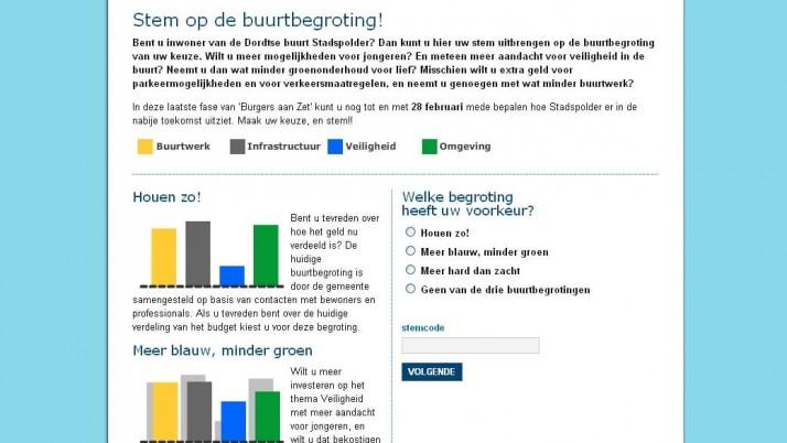 Wijkbudget